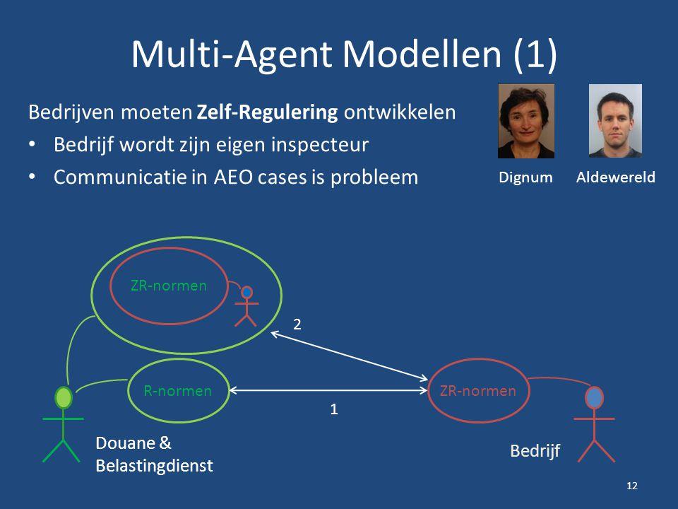 Multi-Agent Modellen (1)