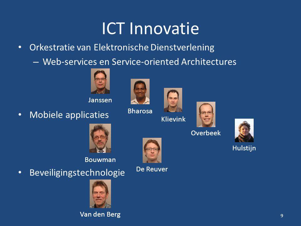 ICT Innovatie Orkestratie van Elektronische Dienstverlening