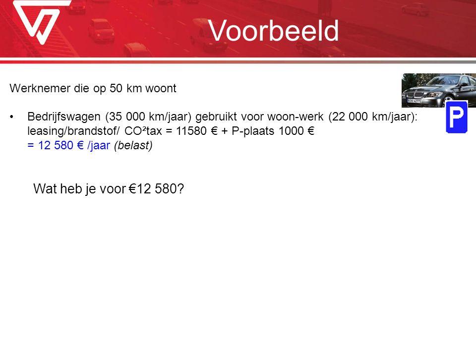 Voorbeeld Wat heb je voor €12 580 Werknemer die op 50 km woont