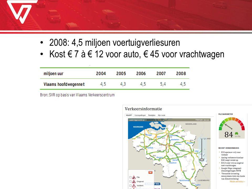 2008: 4,5 miljoen voertuigverliesuren