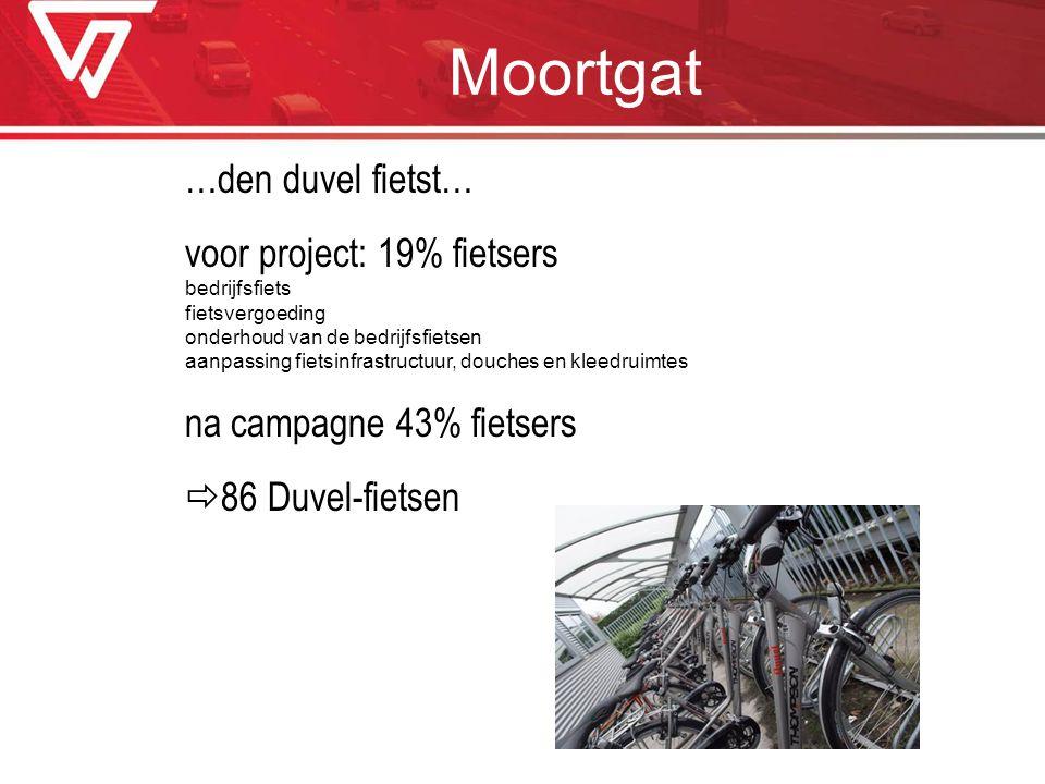 Moortgat …den duvel fietst… voor project: 19% fietsers