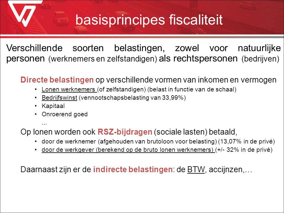basisprincipes fiscaliteit
