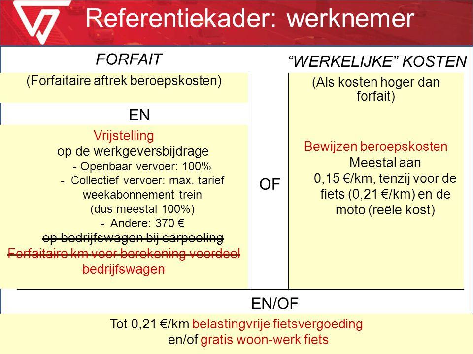 Referentiekader: werknemer