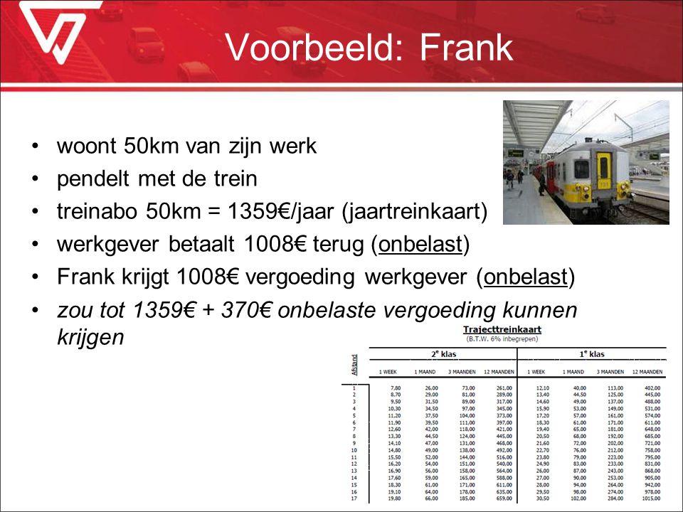Voorbeeld: Frank woont 50km van zijn werk pendelt met de trein