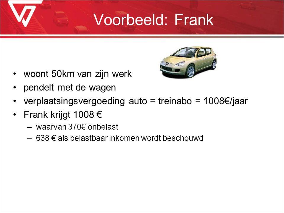Voorbeeld: Frank woont 50km van zijn werk pendelt met de wagen