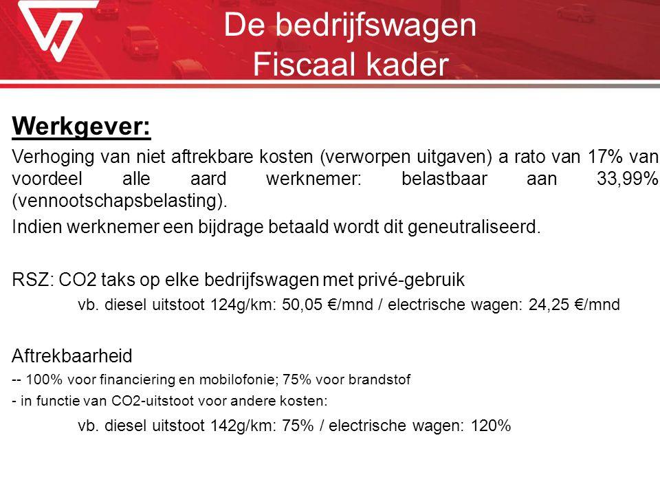 De bedrijfswagen Fiscaal kader Werkgever: