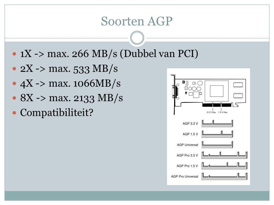 Soorten AGP 1X -> max. 266 MB/s (Dubbel van PCI)