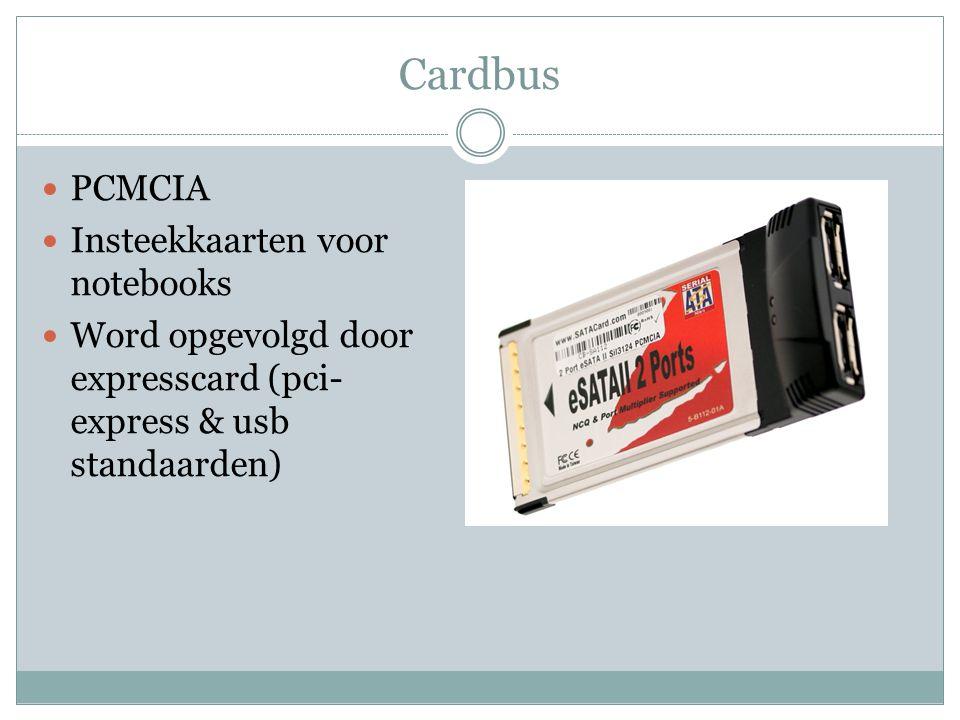Cardbus PCMCIA Insteekkaarten voor notebooks
