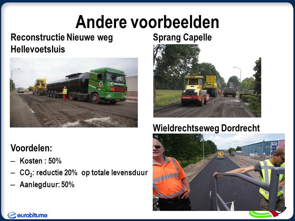Andere voorbeelden Reconstructie Nieuwe weg Hellevoetsluis Voordelen: