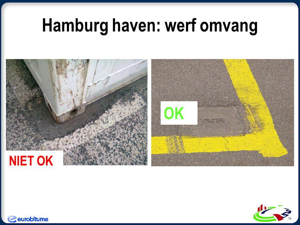 Hamburg haven: werf omvang