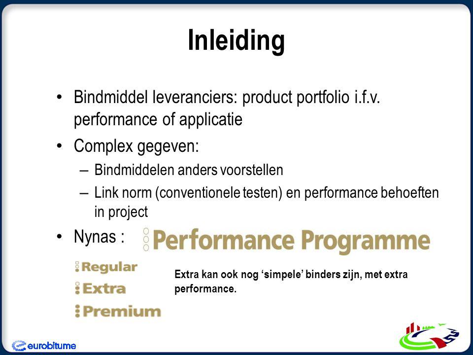 Inleiding Bindmiddel leveranciers: product portfolio i.f.v. performance of applicatie. Complex gegeven: