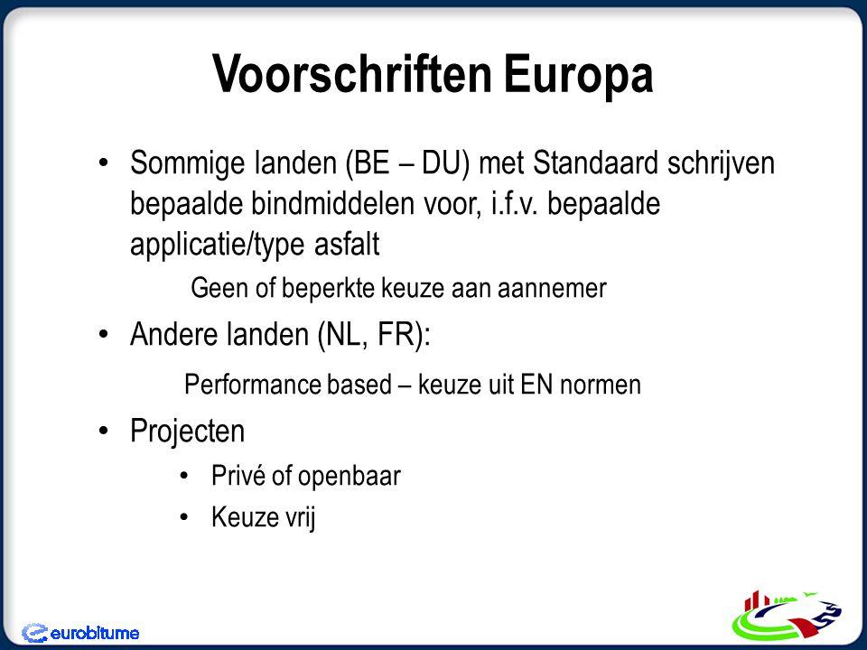 Voorschriften Europa Sommige landen (BE – DU) met Standaard schrijven bepaalde bindmiddelen voor, i.f.v. bepaalde applicatie/type asfalt.