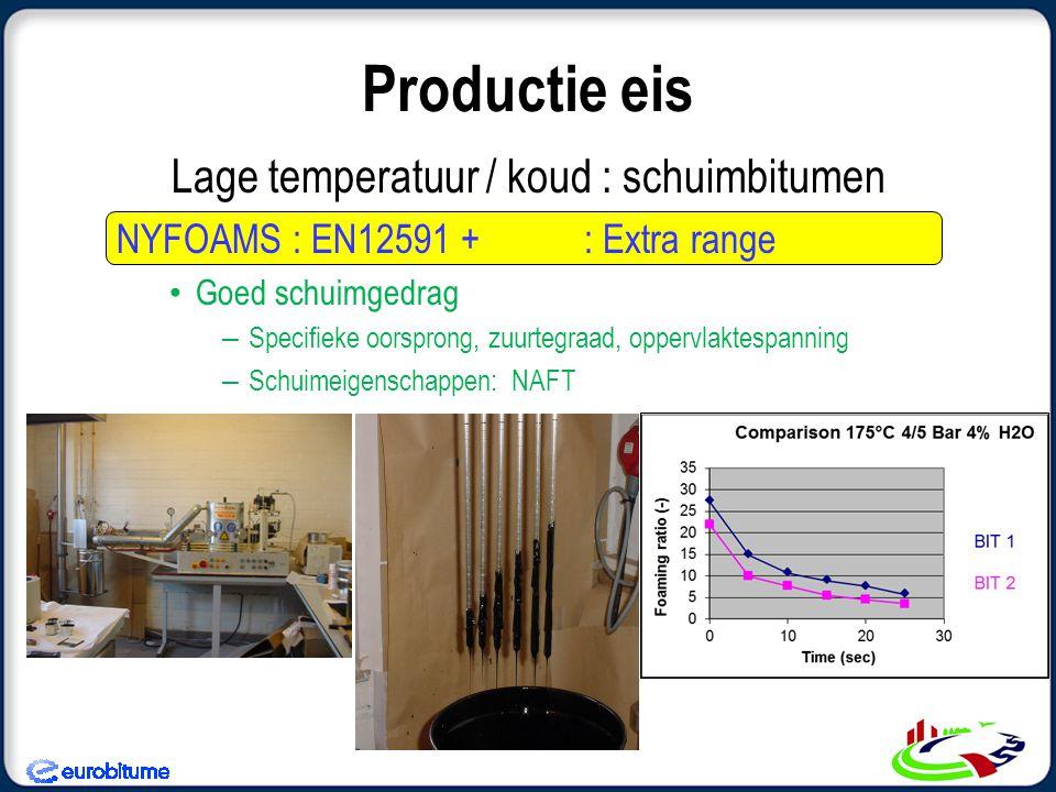 Lage temperatuur / koud : schuimbitumen