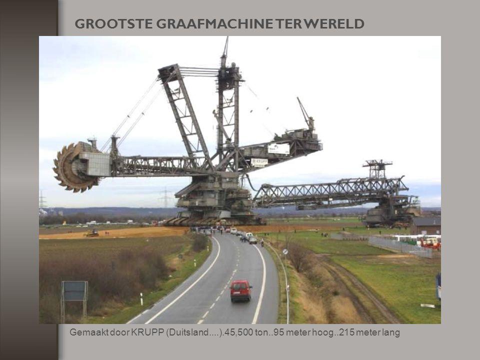 GROOTSTE GRAAFMACHINE TER WERELD