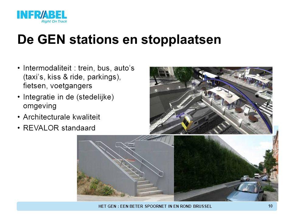 De GEN stations en stopplaatsen