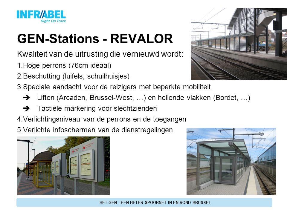 GEN-Stations - REVALOR