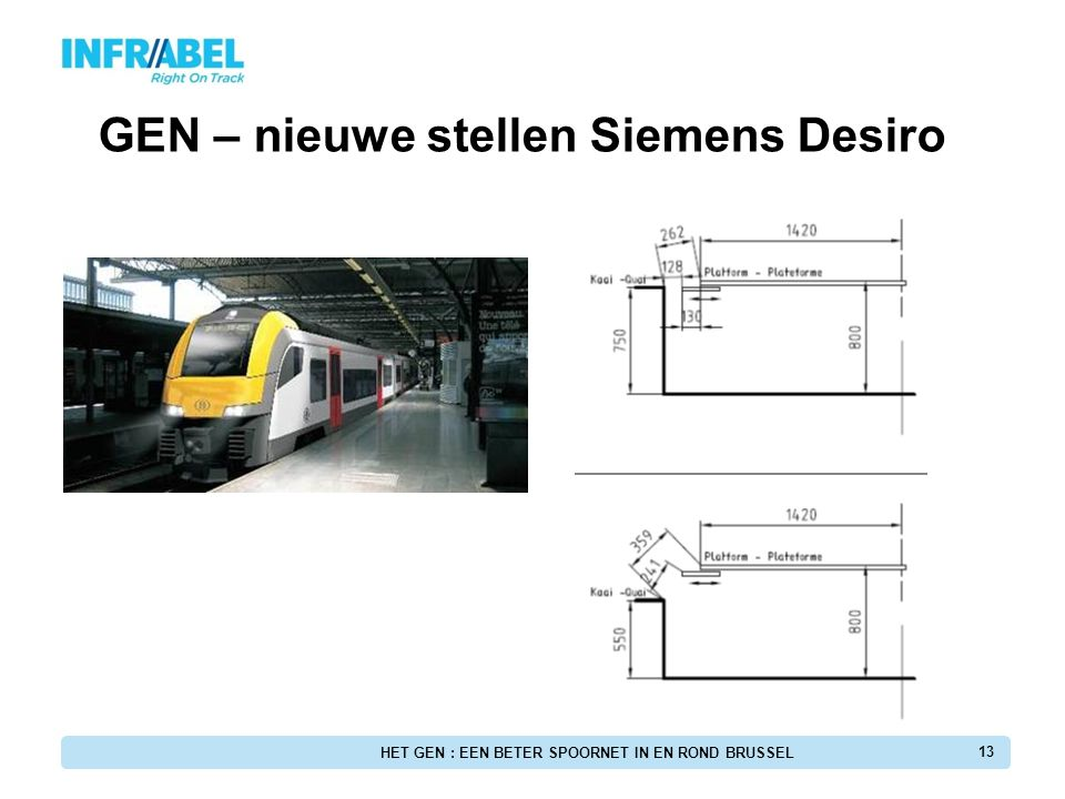 GEN – nieuwe stellen Siemens Desiro