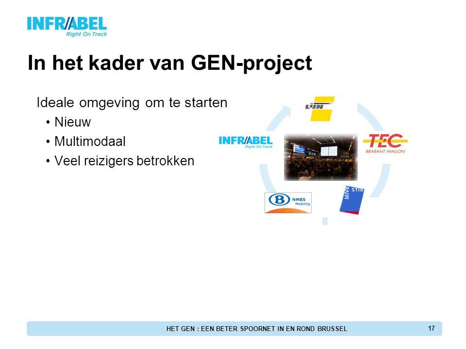 In het kader van GEN-project
