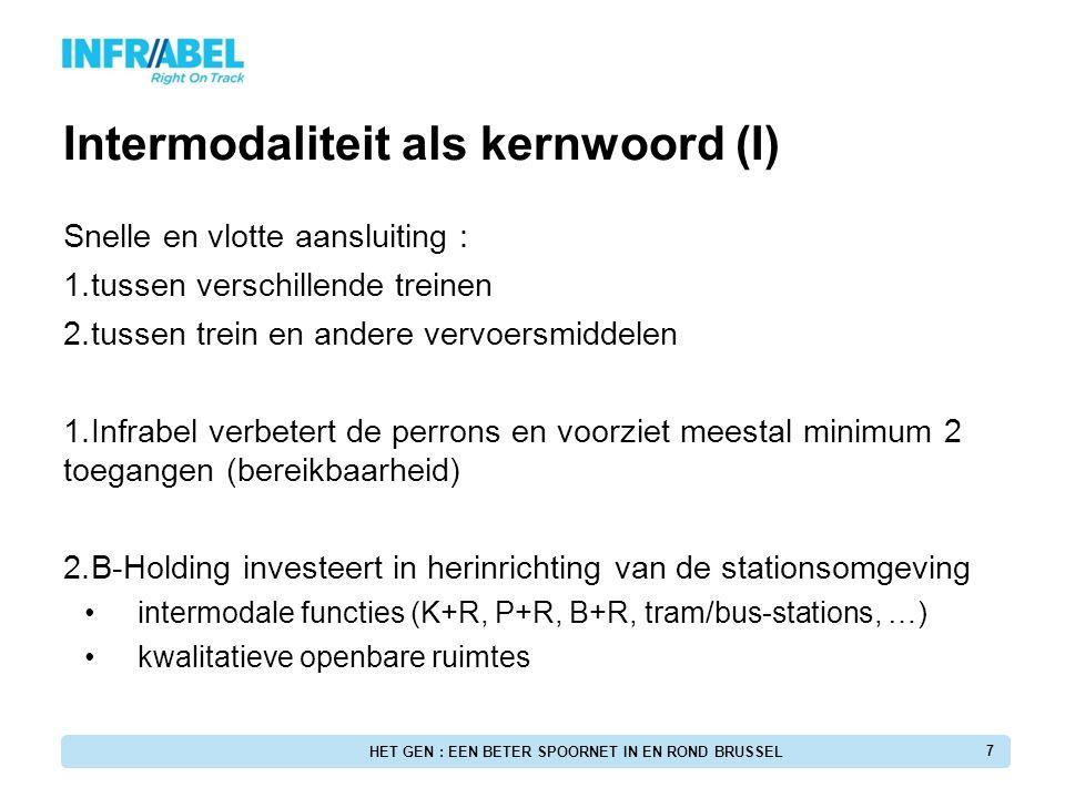Intermodaliteit als kernwoord (I)