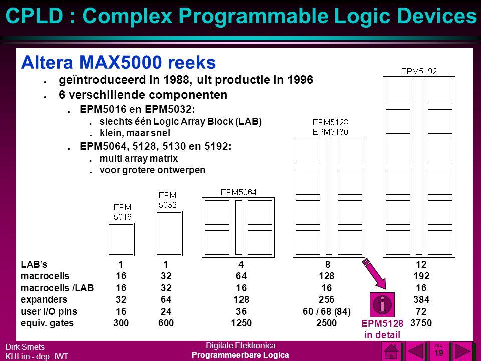 Altera MAX5000 reeks geïntroduceerd in 1988, uit productie in 1996