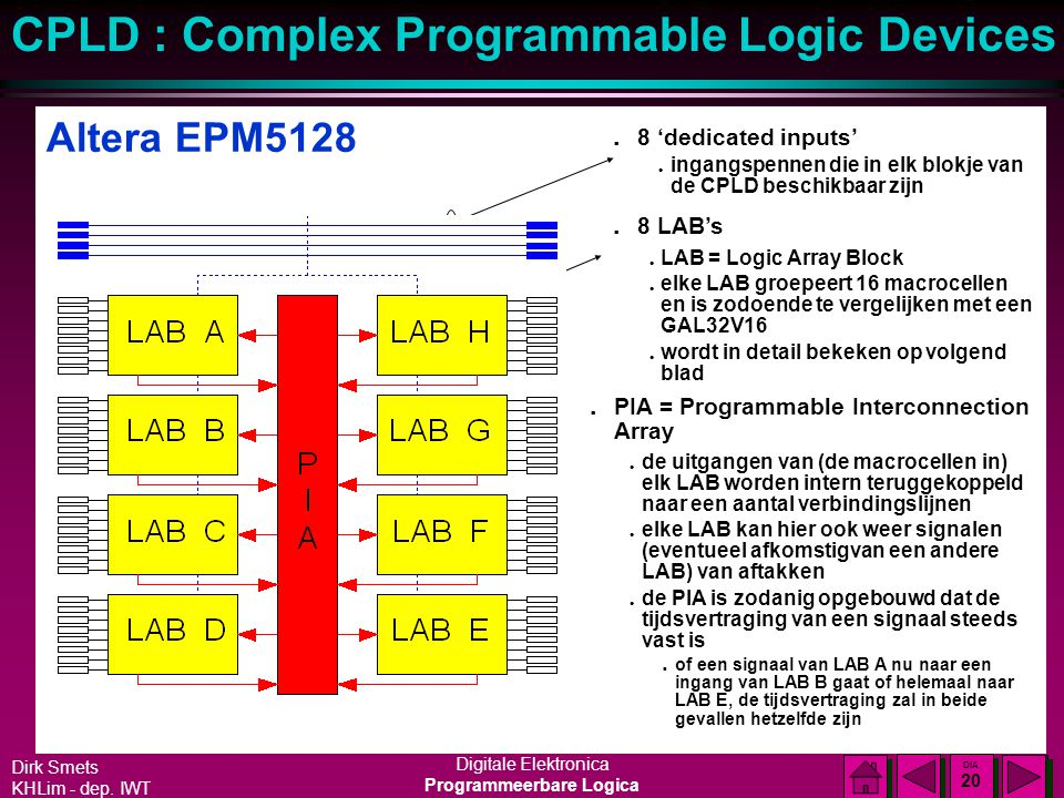 Altera EPM5128 8 'dedicated inputs' 8 LAB's