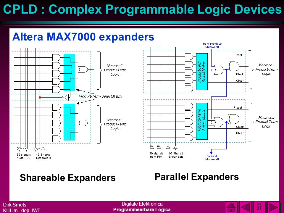 Altera MAX7000 expanders Shareable Expanders Parallel Expanders