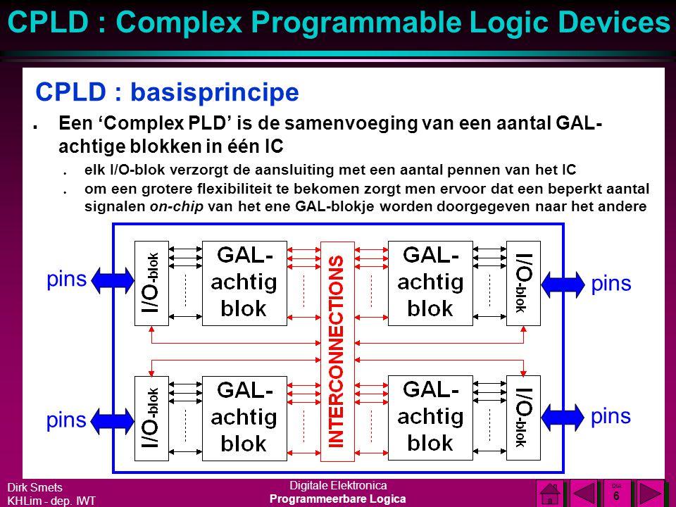 CPLD : basisprincipe pins