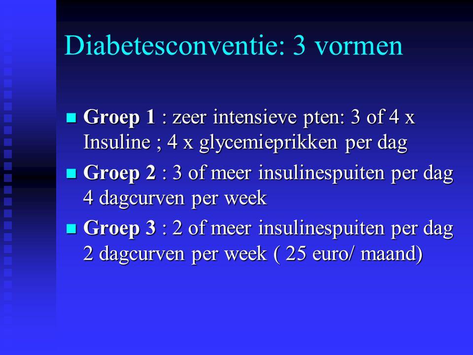Diabetesconventie: 3 vormen