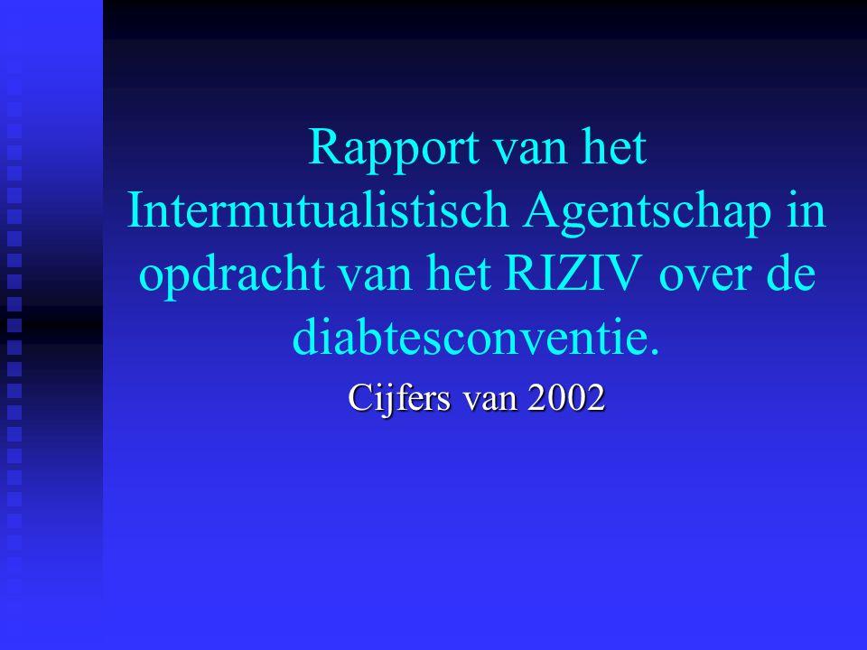 Rapport van het Intermutualistisch Agentschap in opdracht van het RIZIV over de diabtesconventie.