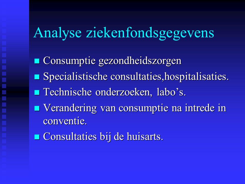 Analyse ziekenfondsgegevens