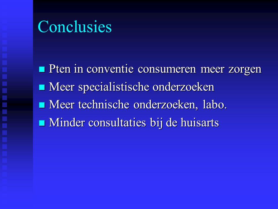 Conclusies Pten in conventie consumeren meer zorgen