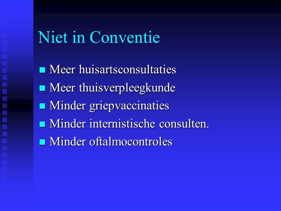 Niet in Conventie Meer huisartsconsultaties Meer thuisverpleegkunde