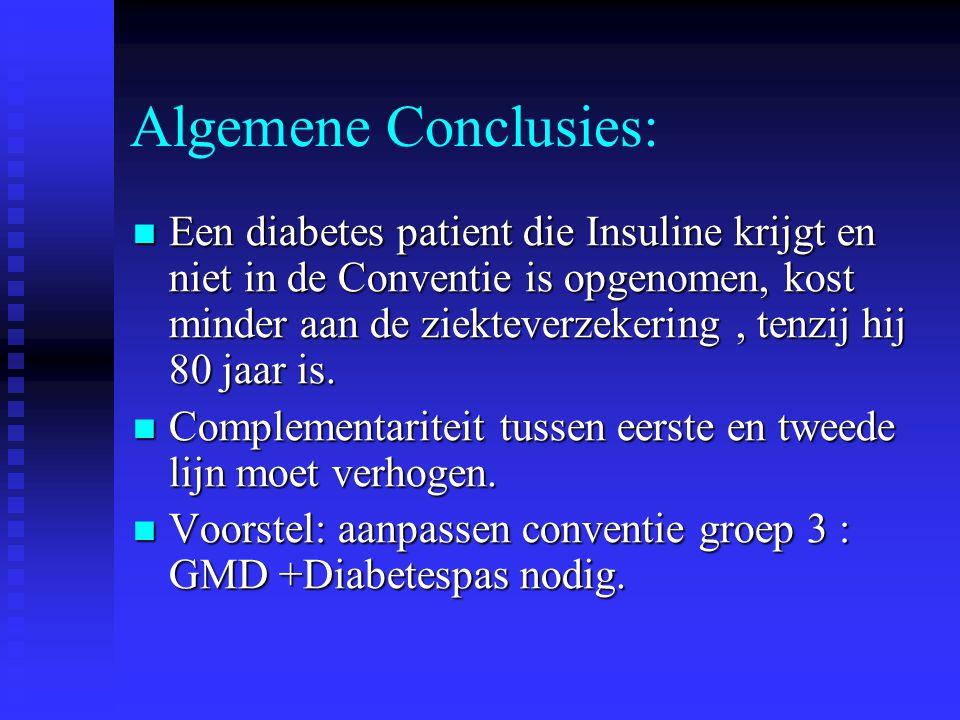 Algemene Conclusies: