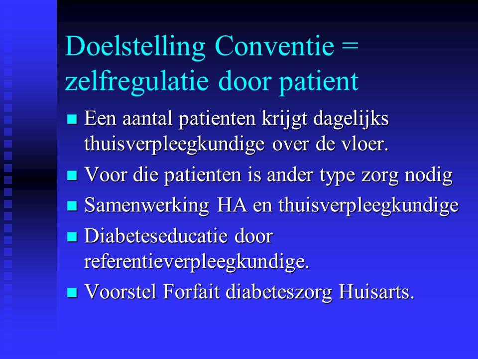 Doelstelling Conventie = zelfregulatie door patient