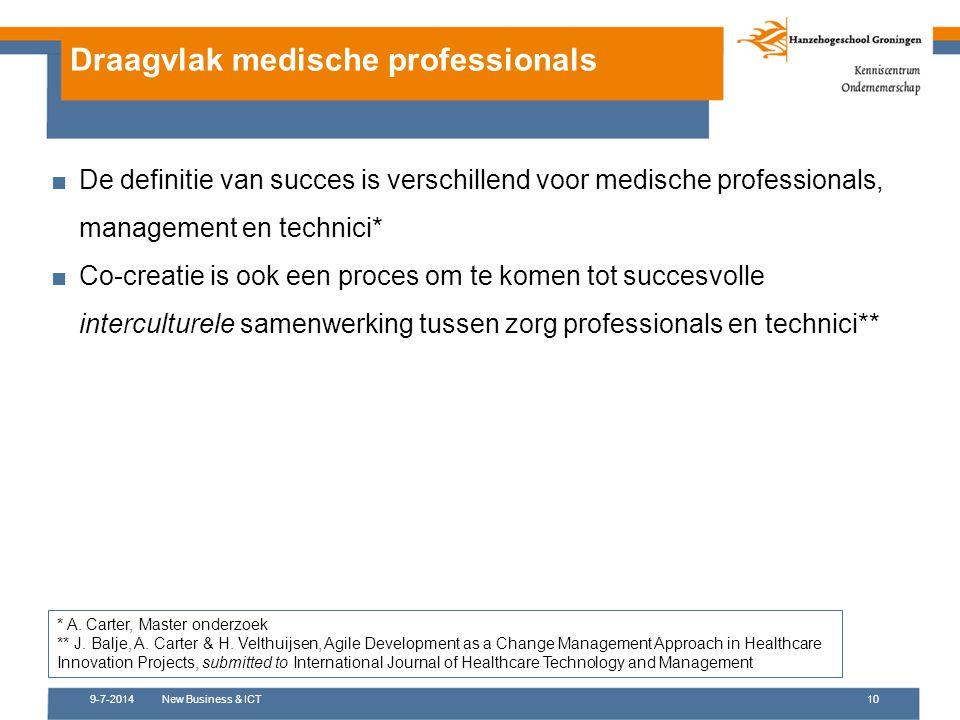 Draagvlak medische professionals