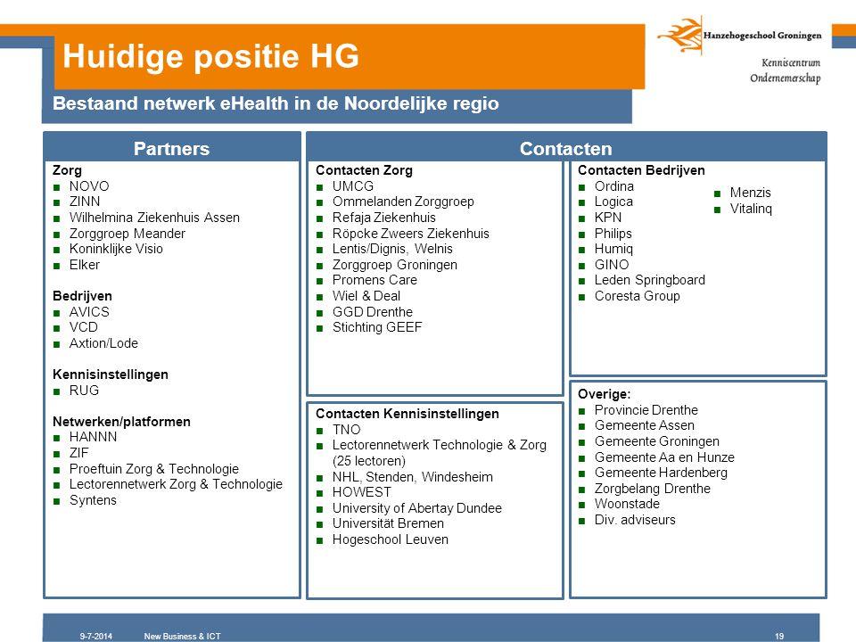 Huidige positie HG Bestaand netwerk eHealth in de Noordelijke regio