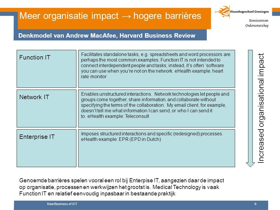 Meer organisatie impact → hogere barrières