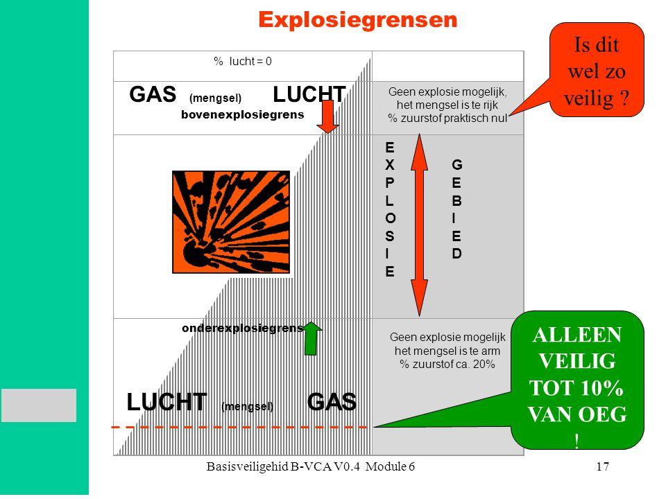 LUCHT (mengsel) GAS Explosiegrensen Is dit wel zo veilig