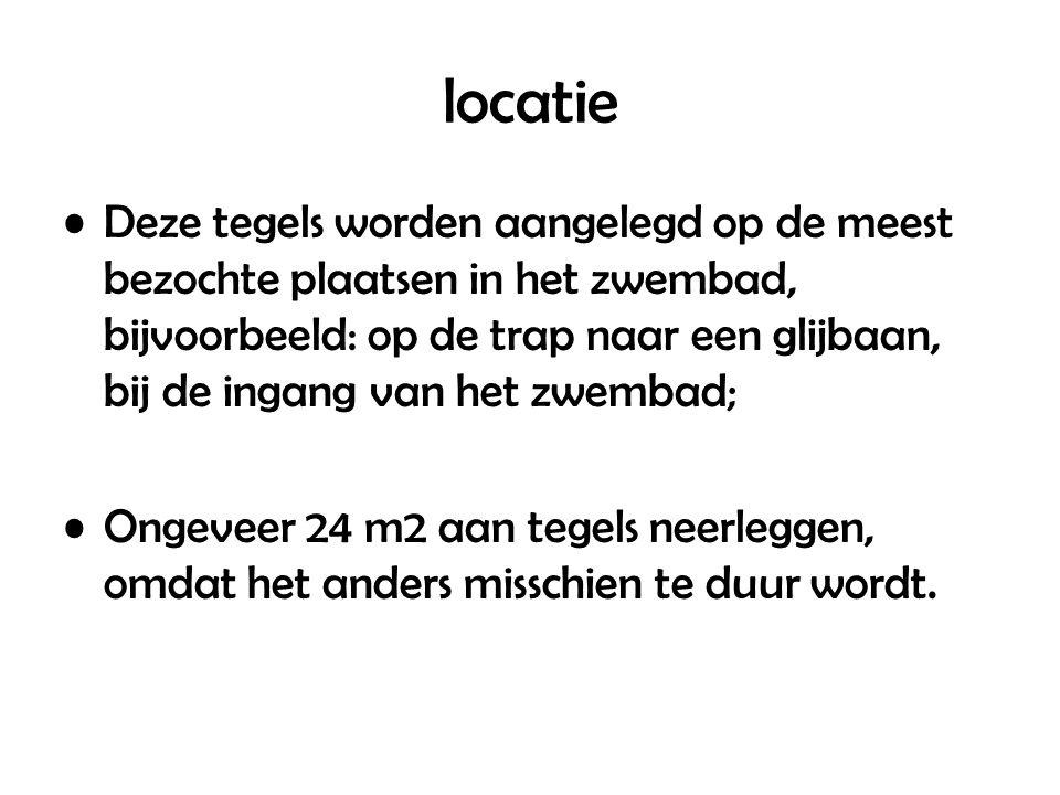 locatie