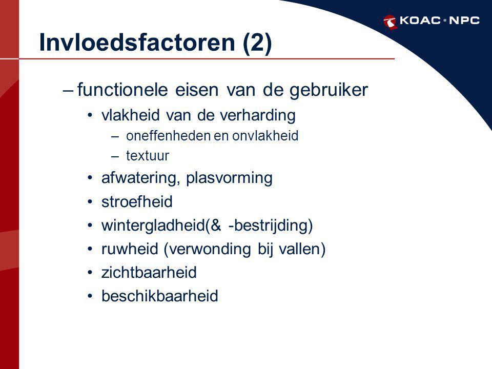Invloedsfactoren (2) functionele eisen van de gebruiker