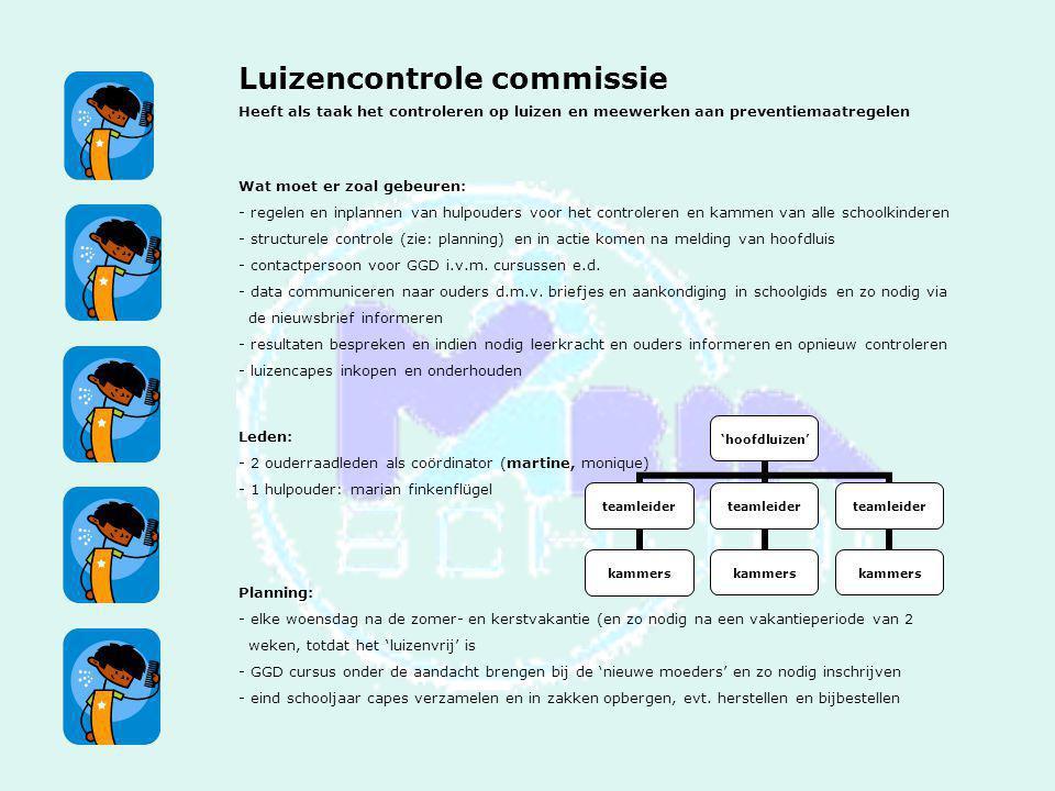 Luizencontrole commissie