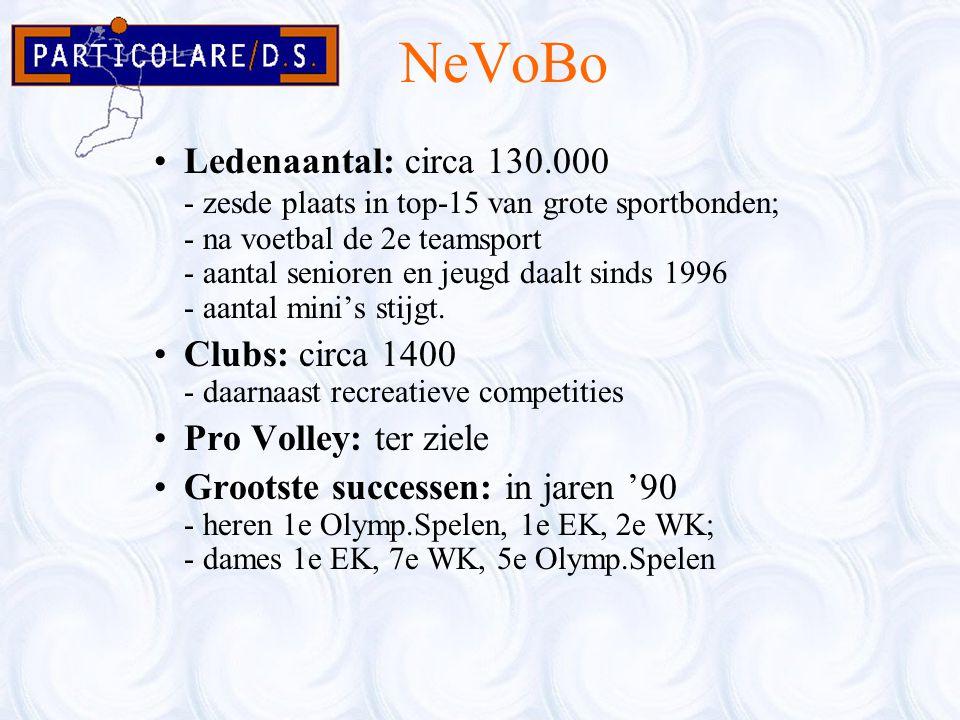 NeVoBo Ledenaantal: circa 130.000