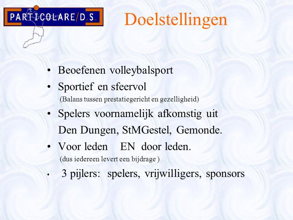 Doelstellingen Beoefenen volleybalsport Sportief en sfeervol