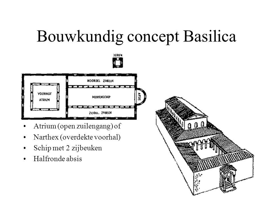 Bouwkundig concept Basilica