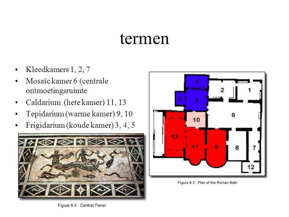 termen Kleedkamers 1, 2, 7 Mosaïc kamer 6 (centrale ontmoetingsruimte