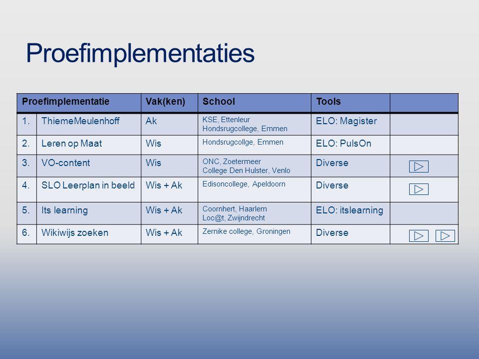 Proefimplementaties Proefimplementatie Vak(ken) School Tools 1.