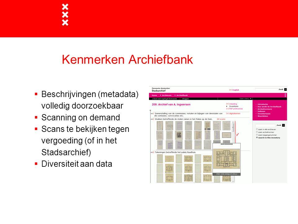 Kenmerken Archiefbank
