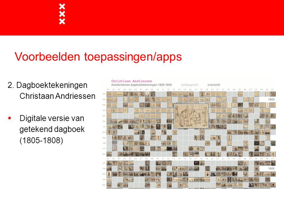 Voorbeelden toepassingen/apps