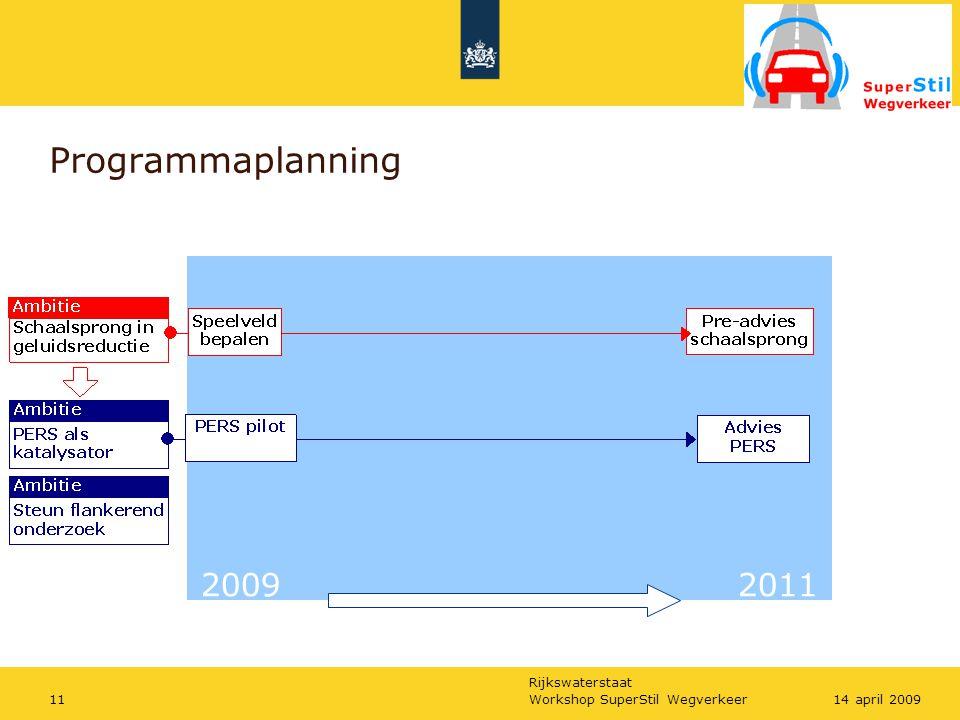 Programmaplanning 2009 2011 Workshop SuperStil Wegverkeer