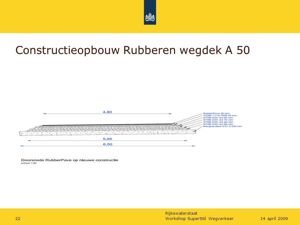 Constructieopbouw Rubberen wegdek A 50